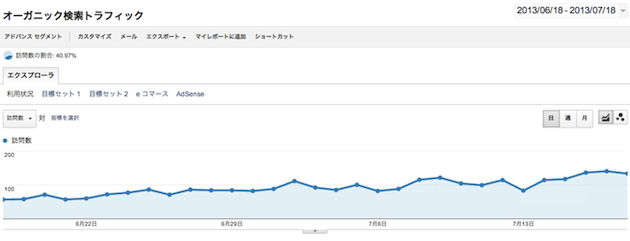 Google Analytics 検索